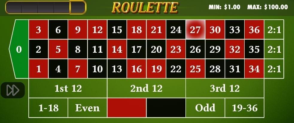 online kazino rulete