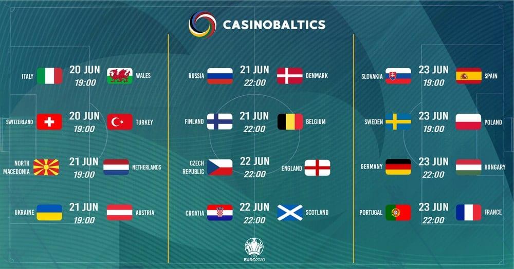 EURO 2020 spelu grafiks