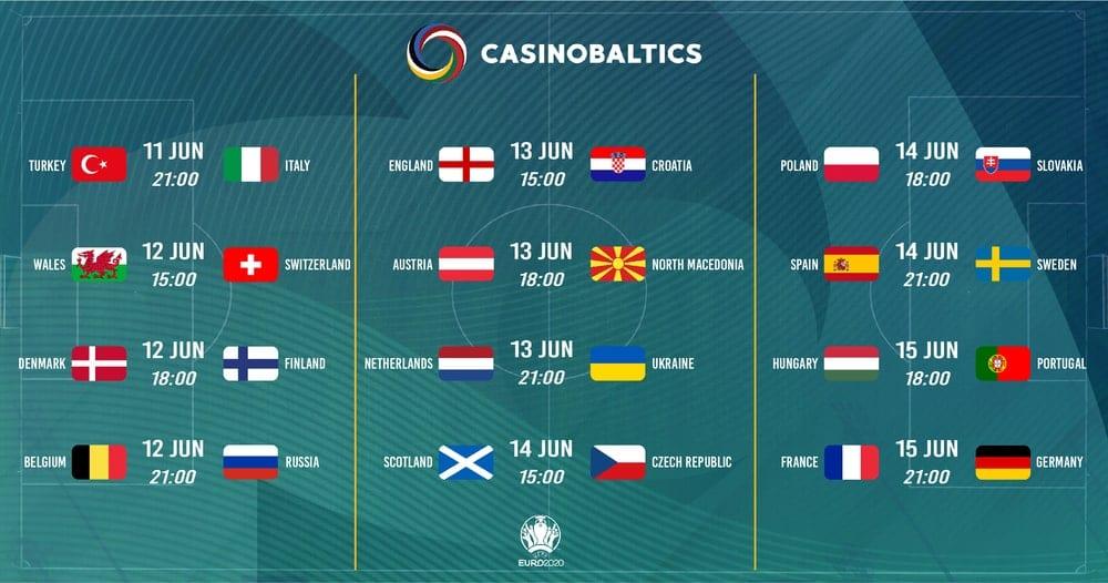 Euro 2020 Spēļu Kalendārs